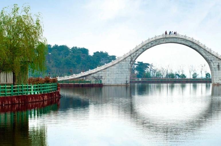 China Espiritual y Moderna